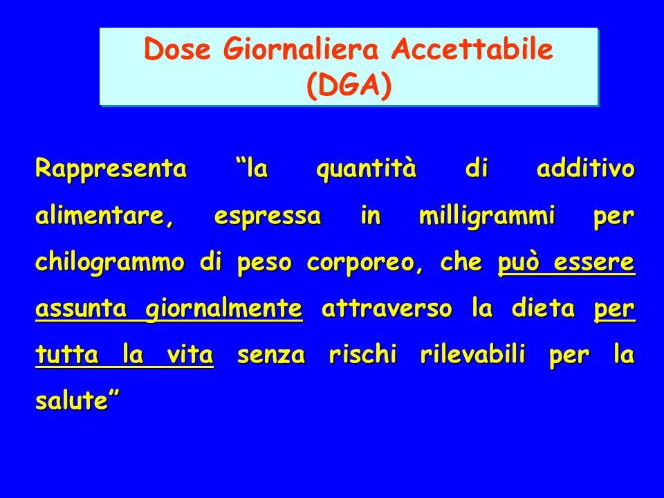 Dose Giornaliera Accettabile (DGA)