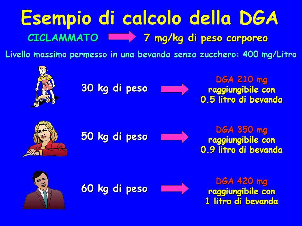 Esempio di calcolo della DGA