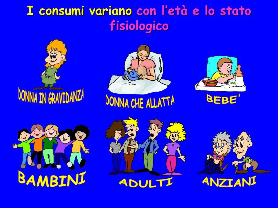 I consumi variano con l'età e lo stato fisiologico