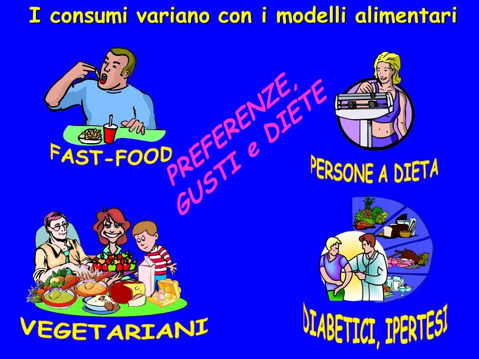 I consumi variano con i modelli alimentari PREFERENZE, GUSTI e DIETE