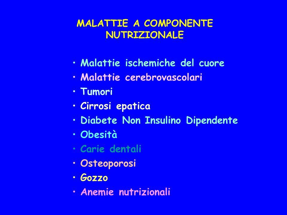 MALATTIE A COMPONENTE NUTRIZIONALE