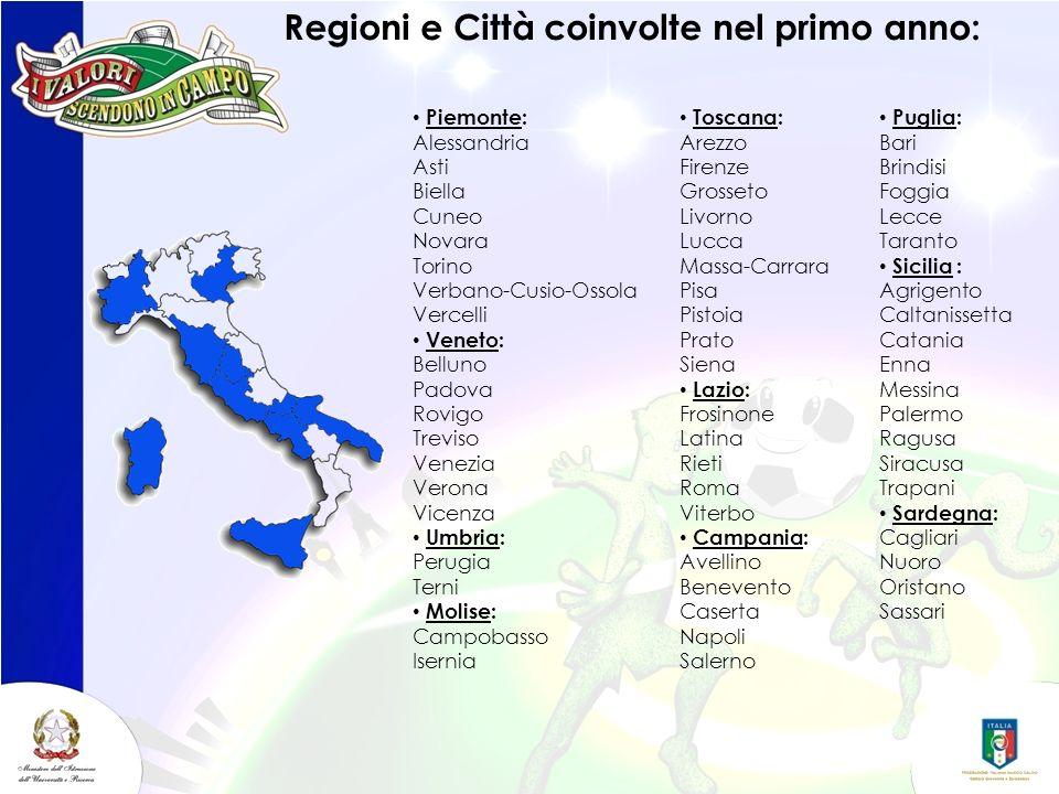 Regioni e Città coinvolte nel primo anno: