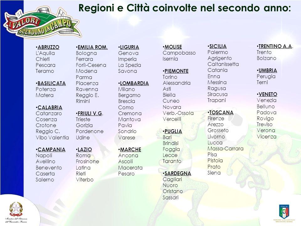 Regioni e Città coinvolte nel secondo anno: