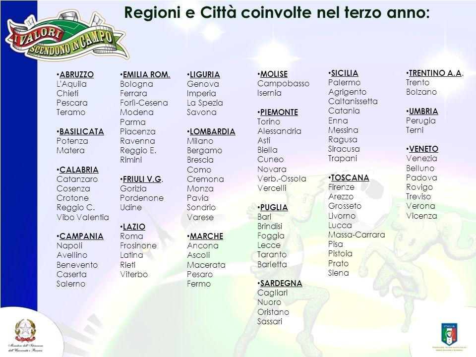 Regioni e Città coinvolte nel terzo anno: