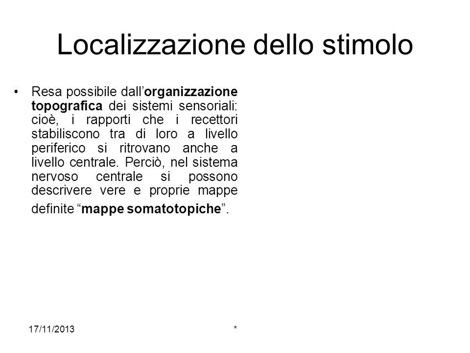 Localizzazione dello stimolo