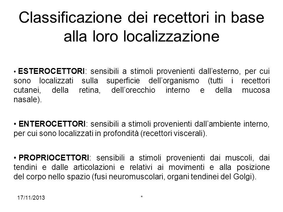 Classificazione dei recettori in base alla loro localizzazione