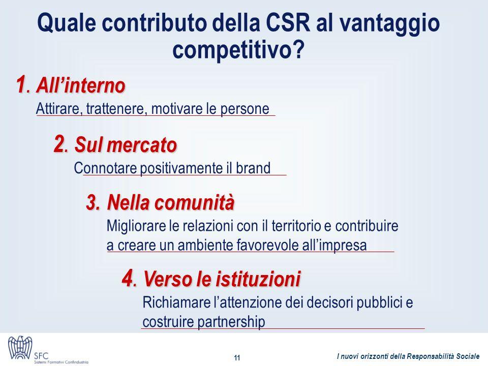 Quale contributo della CSR al vantaggio competitivo