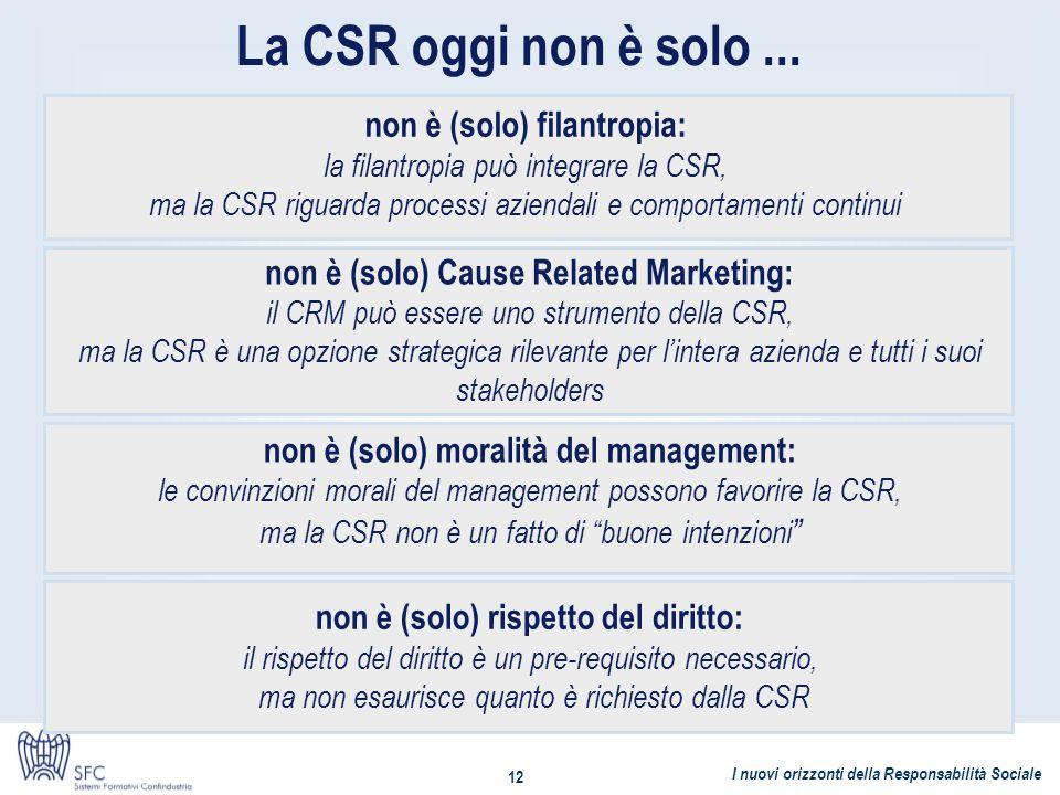 La CSR oggi non è solo ... non è (solo) filantropia: