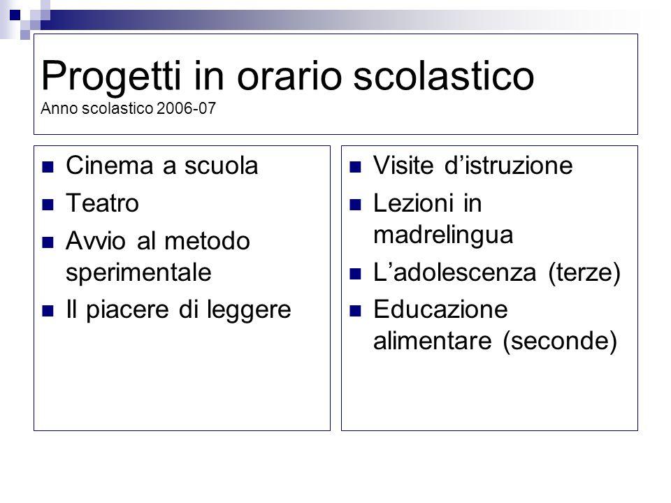 Progetti in orario scolastico Anno scolastico 2006-07