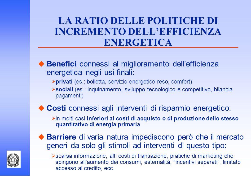 LA RATIO DELLE POLITICHE DI INCREMENTO DELL'EFFICIENZA ENERGETICA