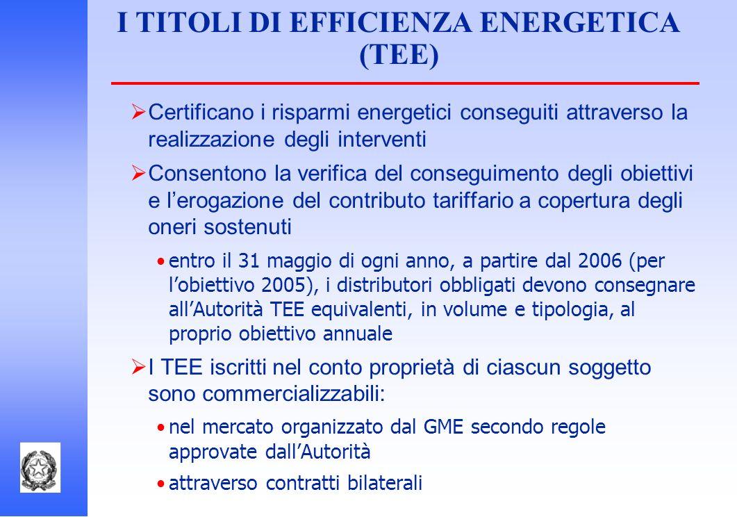 I TITOLI DI EFFICIENZA ENERGETICA (TEE)