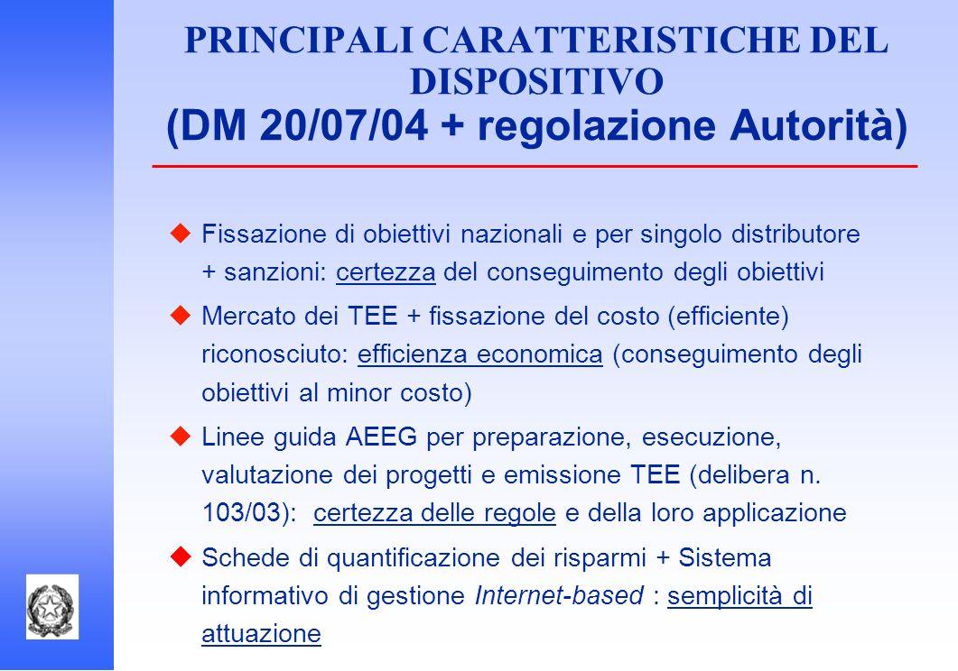 PRINCIPALI CARATTERISTICHE DEL DISPOSITIVO (DM 20/07/04 + regolazione Autorità)