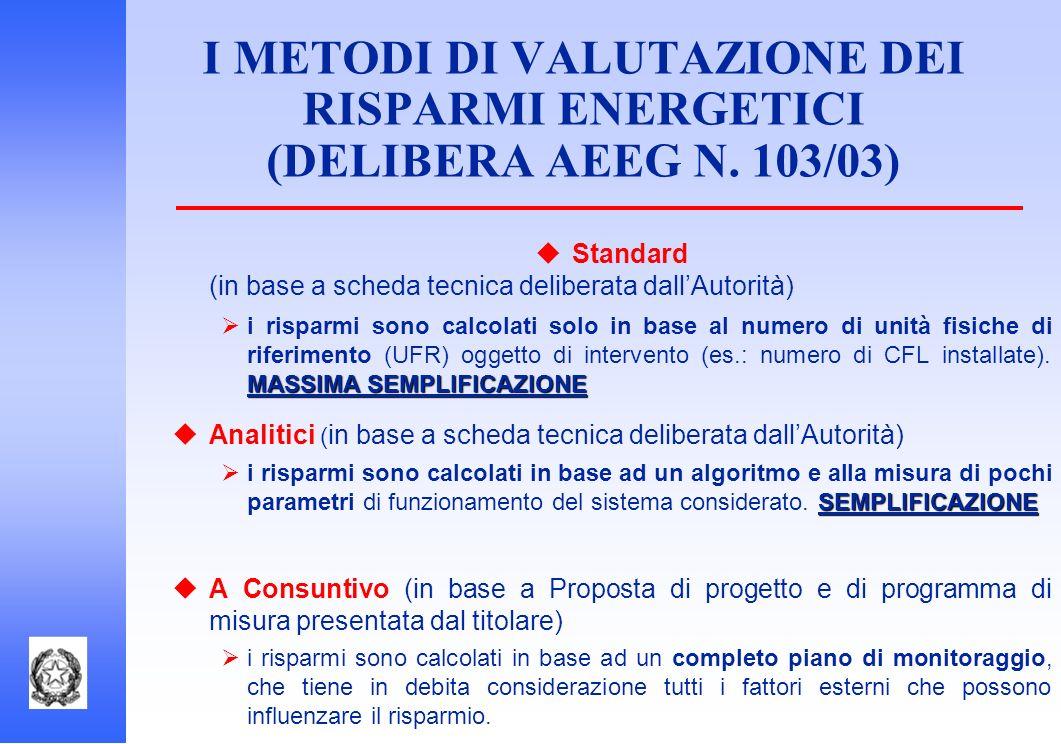 I METODI DI VALUTAZIONE DEI RISPARMI ENERGETICI (DELIBERA AEEG N