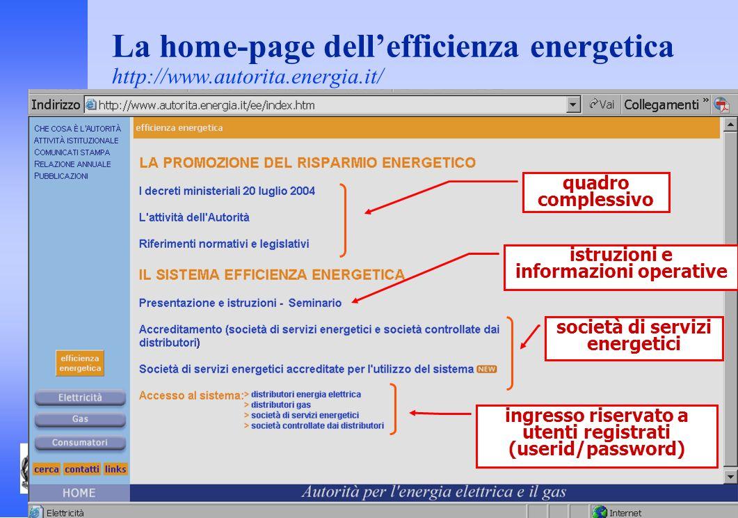La home-page dell'efficienza energetica http://www. autorita. energia