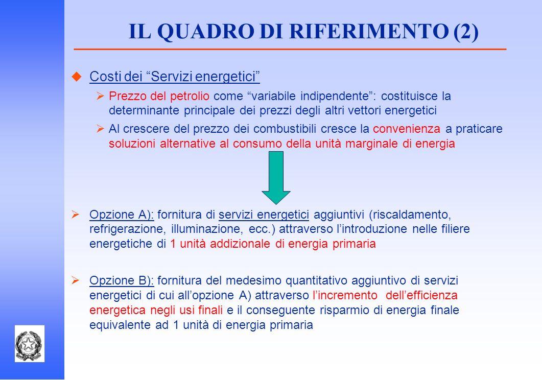 IL QUADRO DI RIFERIMENTO (2)