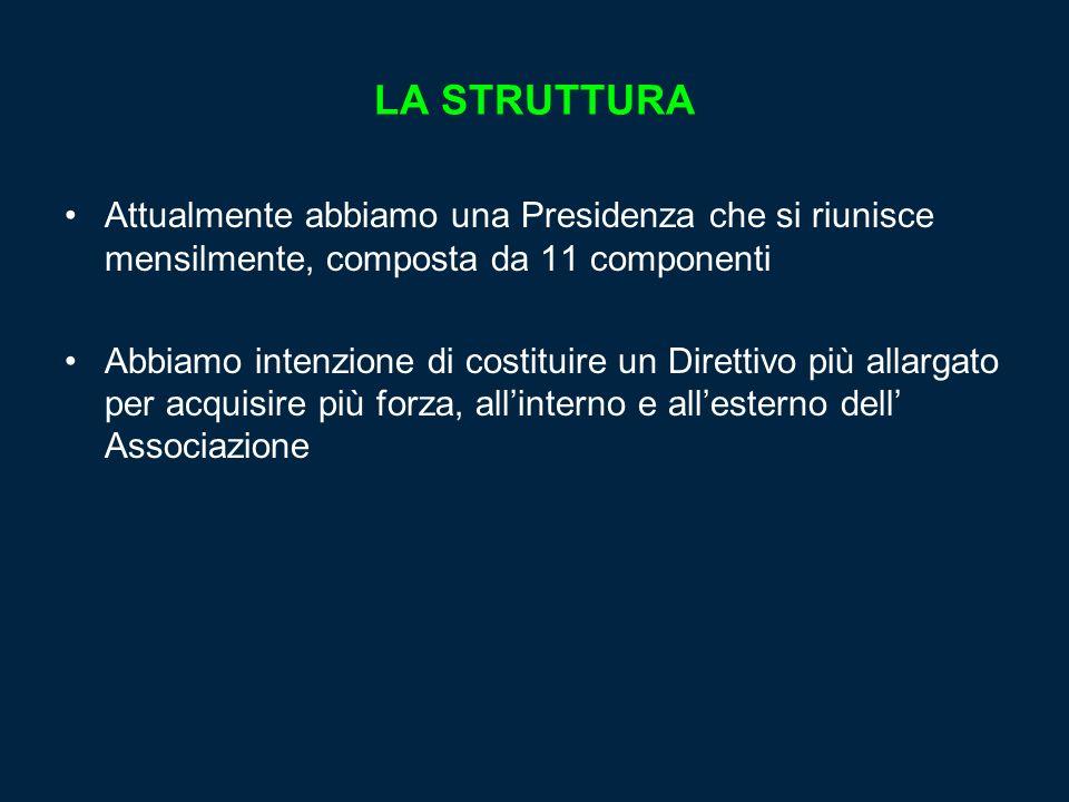 LA STRUTTURA Attualmente abbiamo una Presidenza che si riunisce mensilmente, composta da 11 componenti.