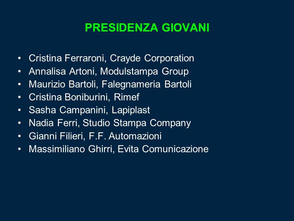 PRESIDENZA GIOVANI Cristina Ferraroni, Crayde Corporation