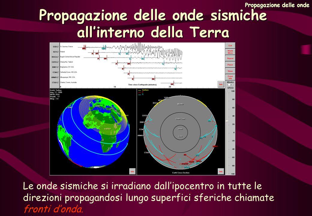 Propagazione delle onde sismiche all'interno della Terra