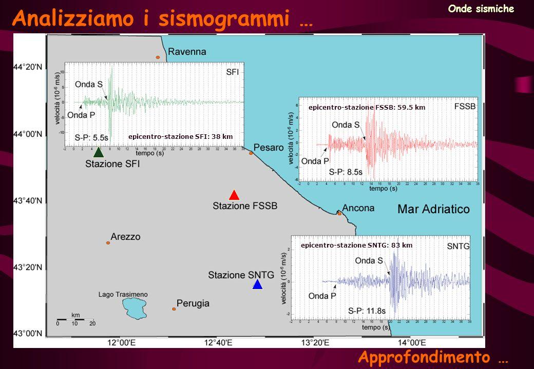 Analizziamo i sismogrammi …