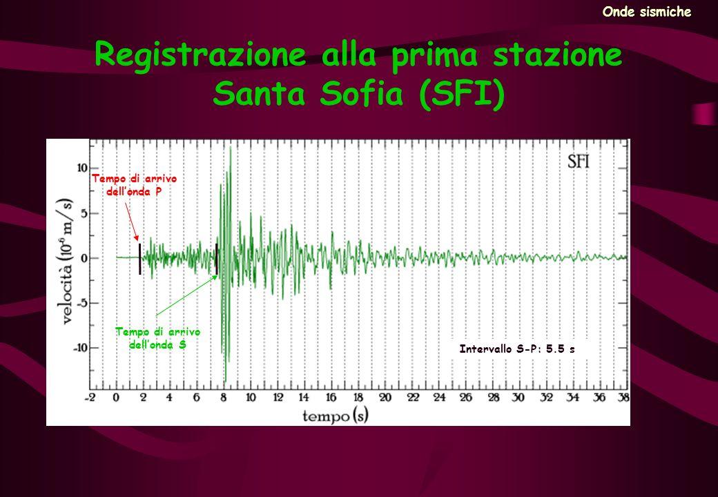 Registrazione alla prima stazione Santa Sofia (SFI)