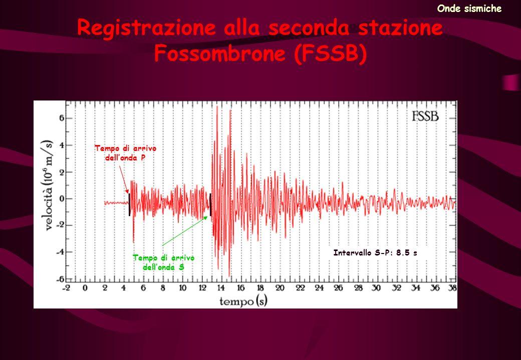 Registrazione alla seconda stazione Fossombrone (FSSB)