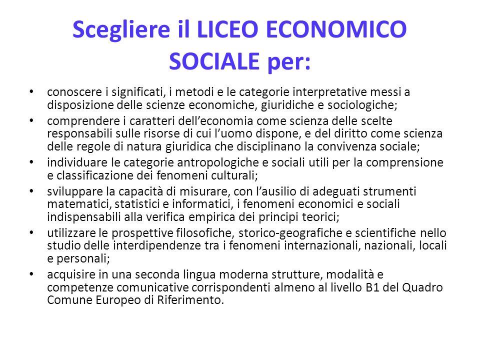 Scegliere il LICEO ECONOMICO SOCIALE per: