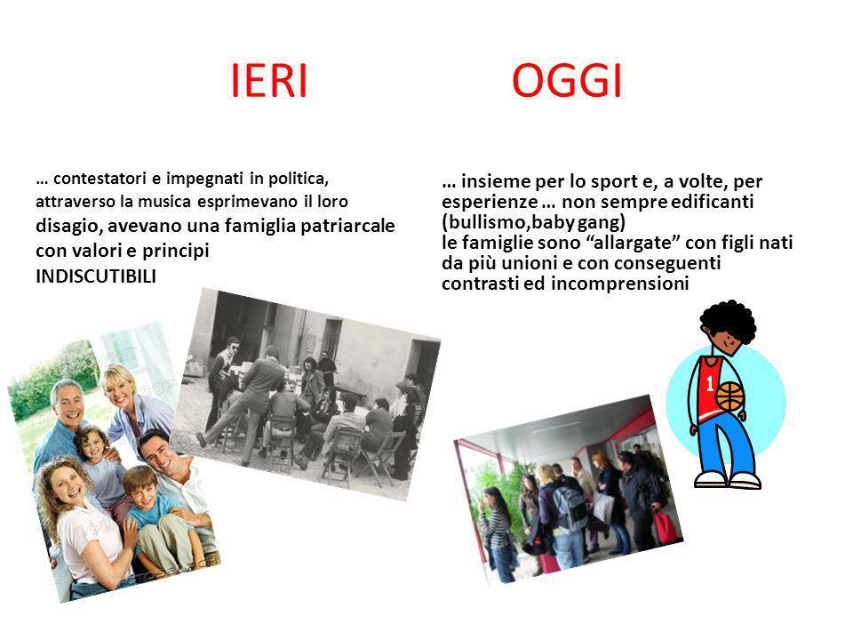 IERI OGGI