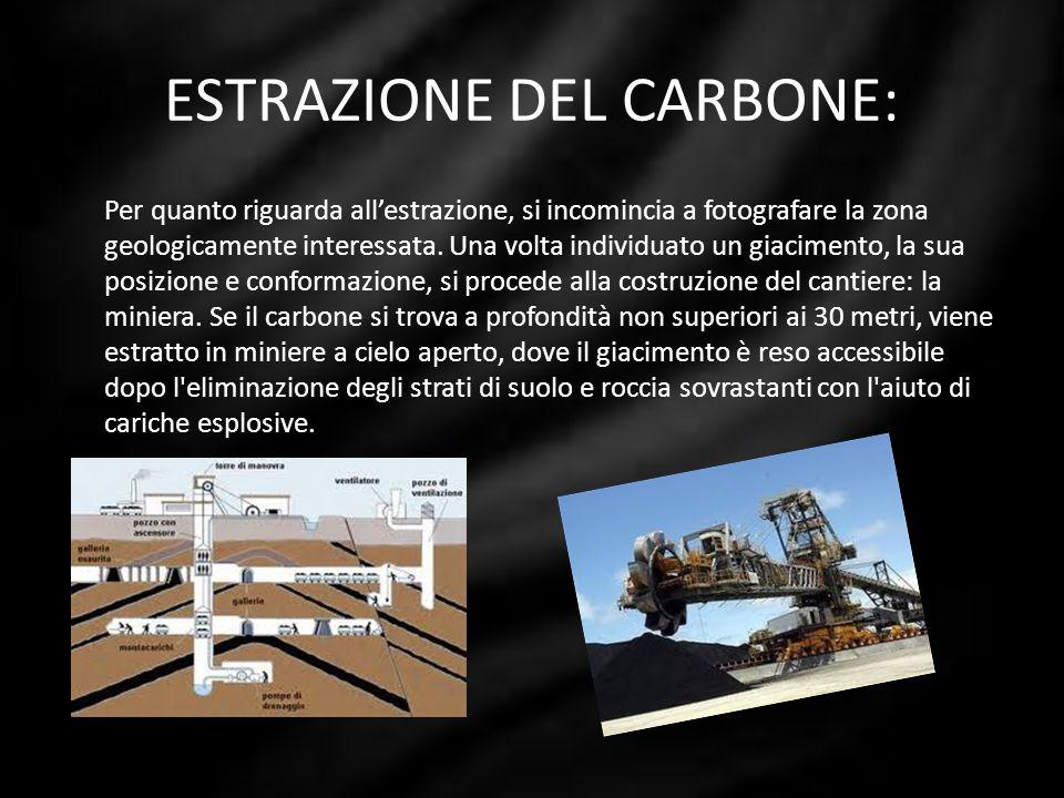 ESTRAZIONE DEL CARBONE: