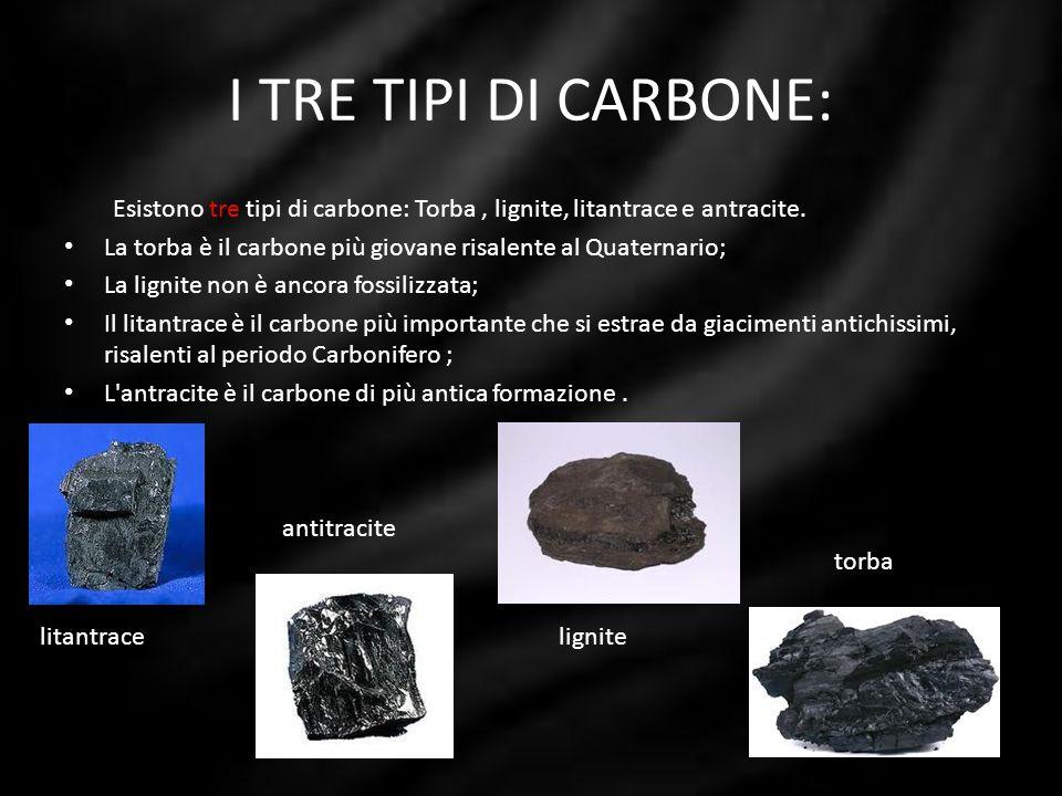 I TRE TIPI DI CARBONE: Esistono tre tipi di carbone: Torba , lignite, litantrace e antracite.