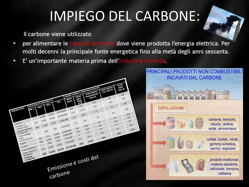 IMPIEGO DEL CARBONE: Il carbone viene utilizzato