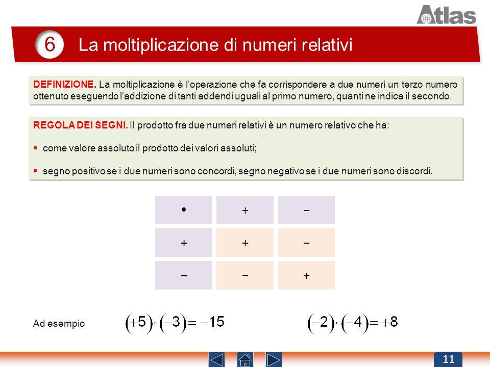 6 La moltiplicazione di numeri relativi  + −