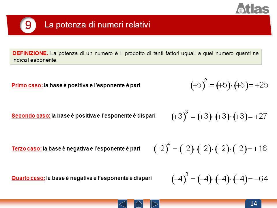 9 La potenza di numeri relativi