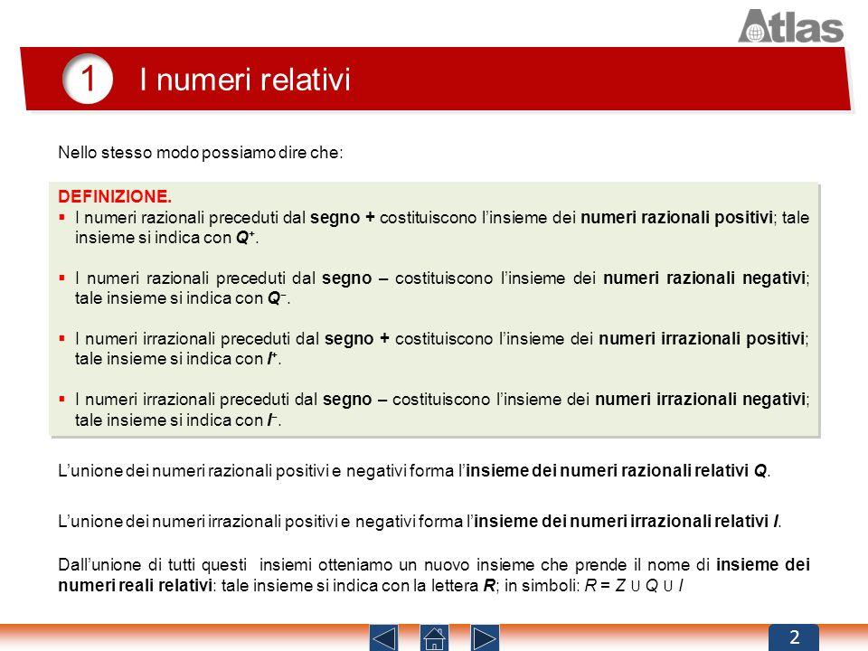 1 I numeri relativi Nello stesso modo possiamo dire che: DEFINIZIONE.