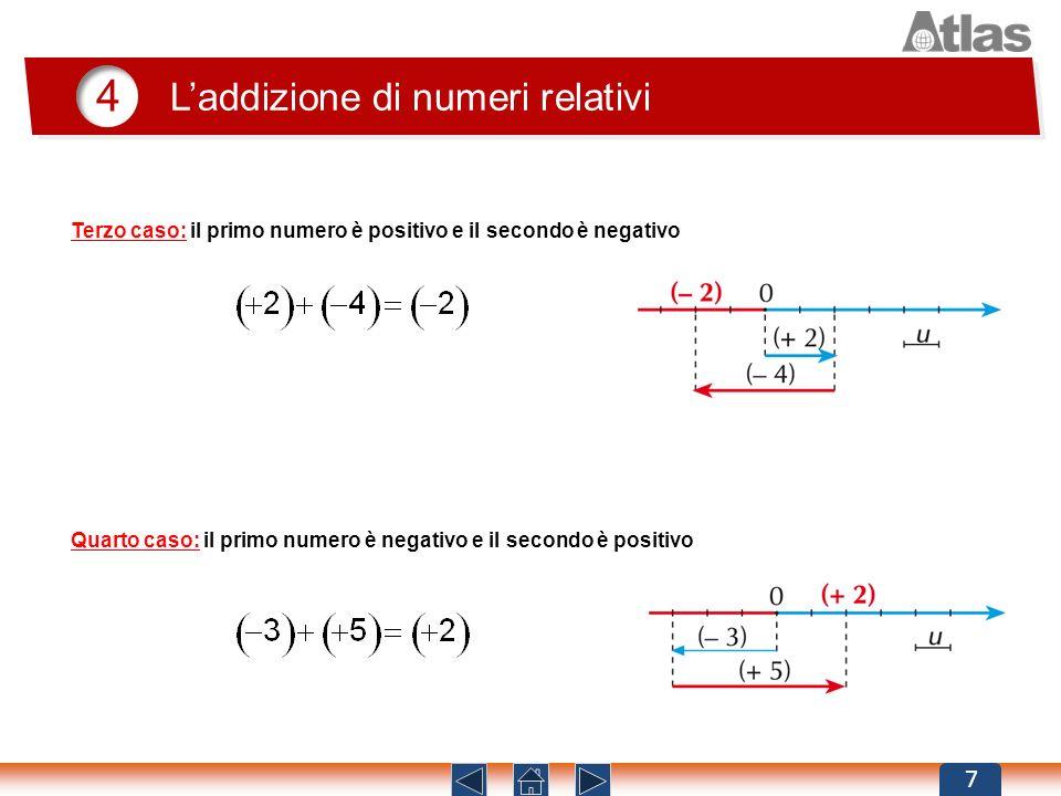 4 L'addizione di numeri relativi
