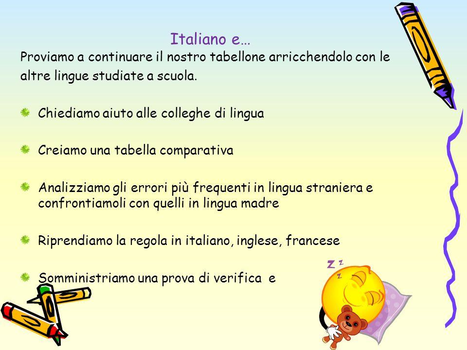 Italiano e…Proviamo a continuare il nostro tabellone arricchendolo con le. altre lingue studiate a scuola.