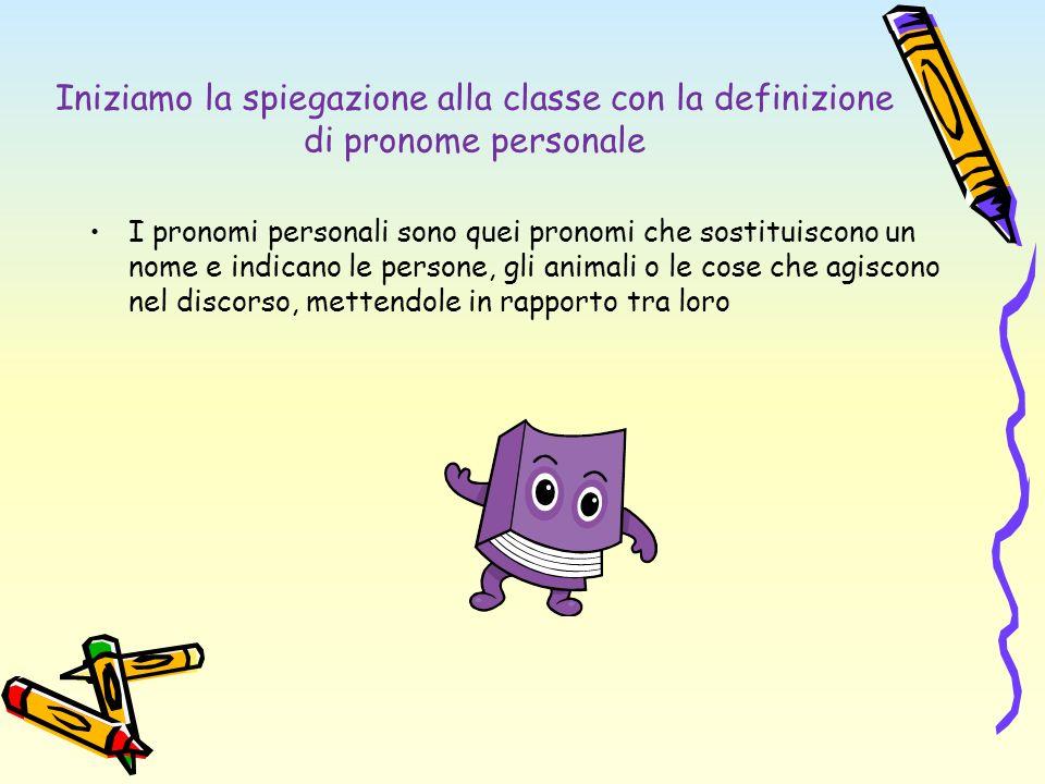 Iniziamo la spiegazione alla classe con la definizione di pronome personale