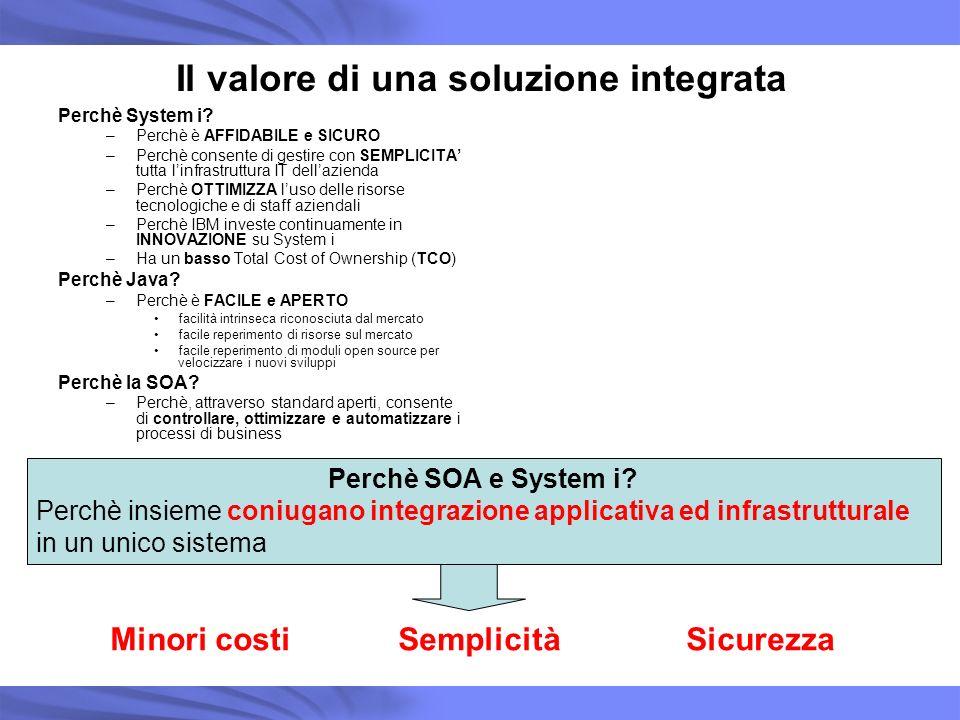 Il valore di una soluzione integrata