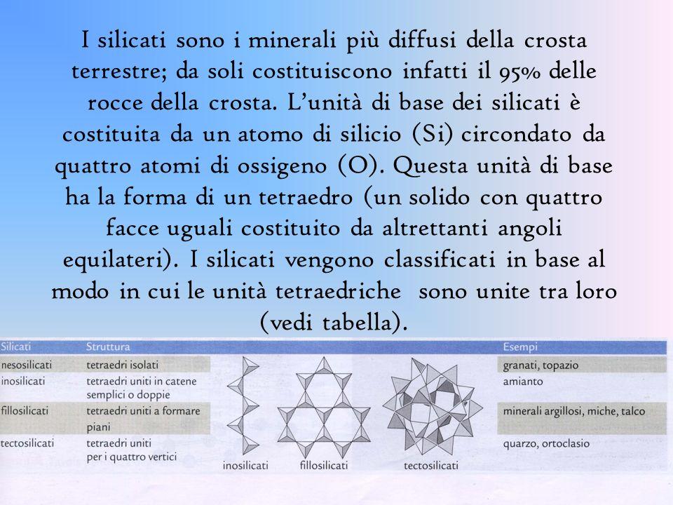 I silicati sono i minerali più diffusi della crosta terrestre; da soli costituiscono infatti il 95% delle rocce della crosta. L'unità di base dei silicati è costituita da un atomo di silicio (Si) circondato da quattro atomi di ossigeno (O). Questa unità di base ha la forma di un tetraedro (un solido con quattro facce uguali costituito da altrettanti angoli equilateri). I silicati vengono classificati in base al modo in cui le unità tetraedriche sono unite tra loro (vedi tabella).