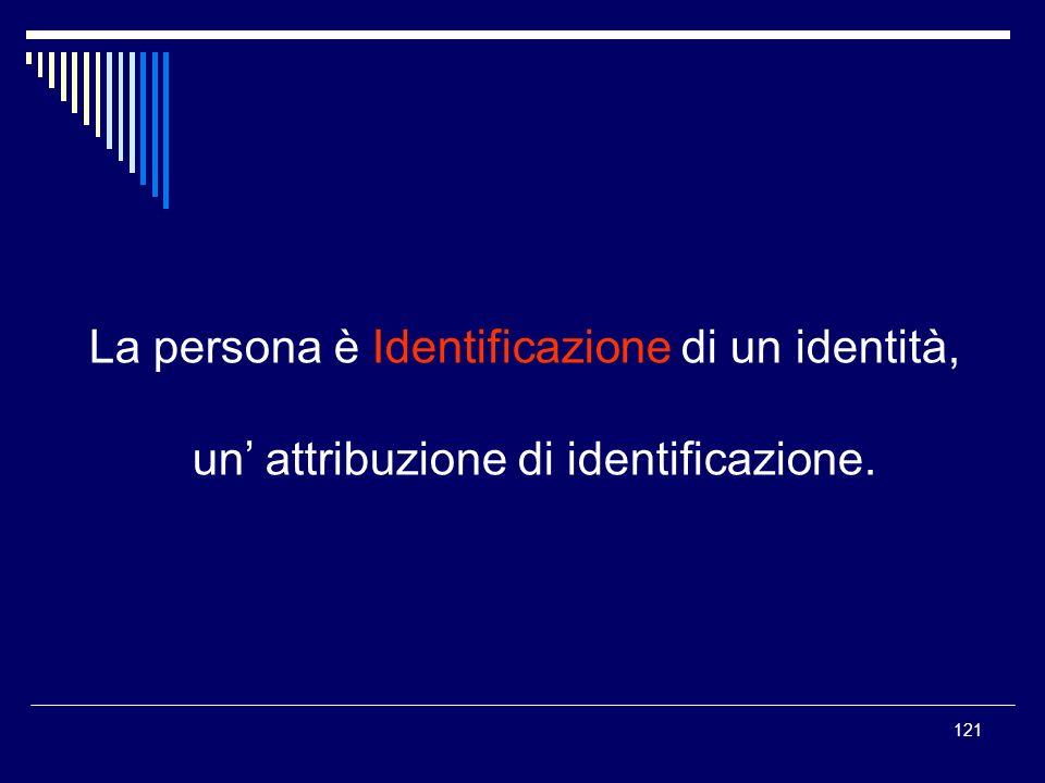 La persona è Identificazione di un identità,