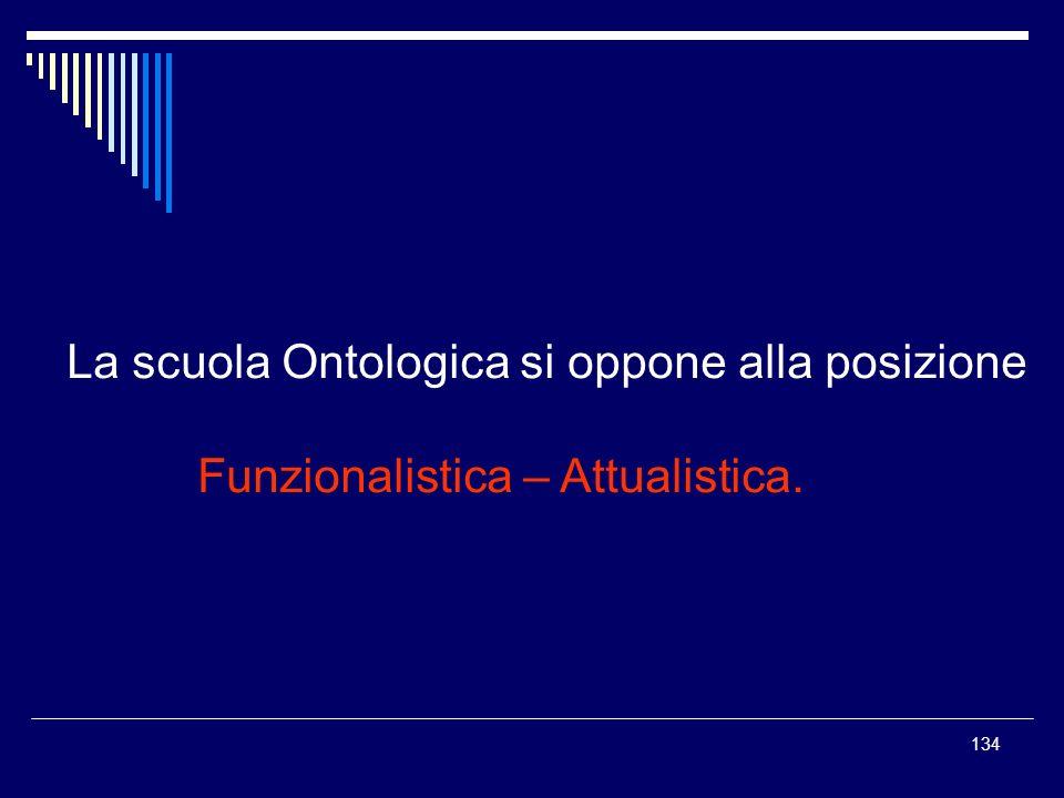 La scuola Ontologica si oppone alla posizione