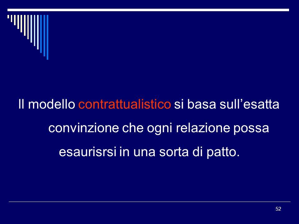 ll modello contrattualistico si basa sull'esatta