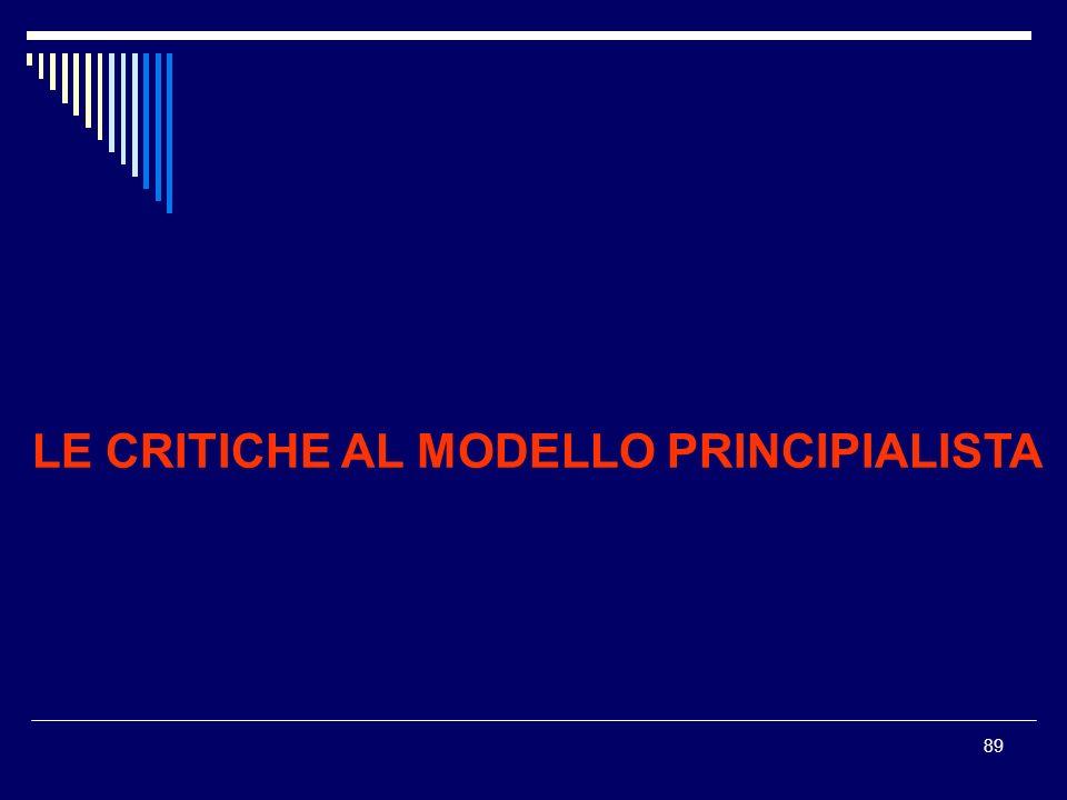 LE CRITICHE AL MODELLO PRINCIPIALISTA
