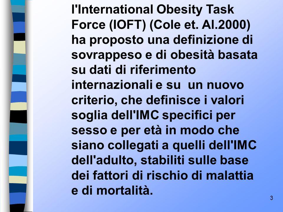 l International Obesity Task Force (IOFT) (Cole et. Al