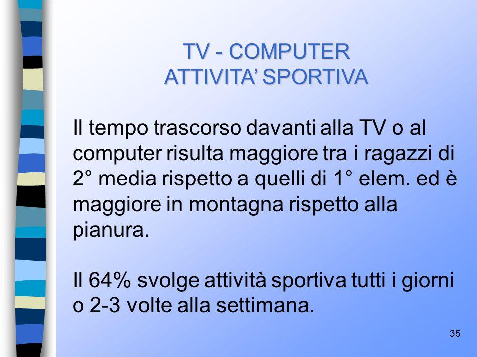 TV - COMPUTER ATTIVITA' SPORTIVA.