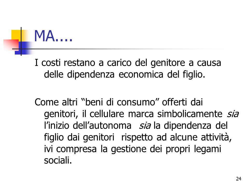 MA....I costi restano a carico del genitore a causa delle dipendenza economica del figlio.