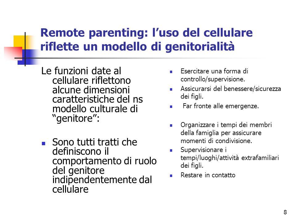 Remote parenting: l'uso del cellulare riflette un modello di genitorialità