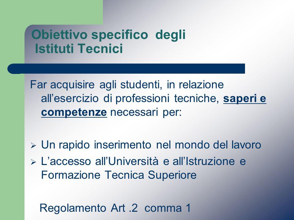 Obiettivo specifico degli Istituti Tecnici