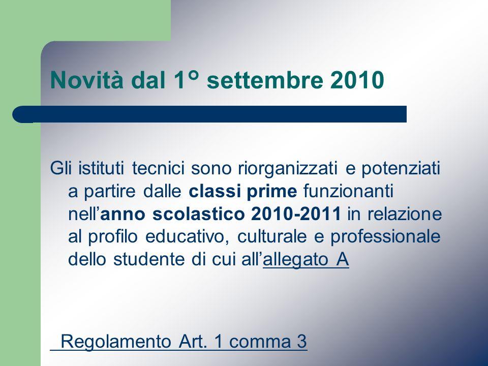 Novità dal 1° settembre 2010