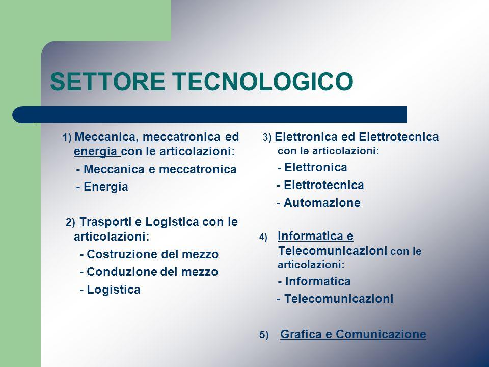 SETTORE TECNOLOGICO