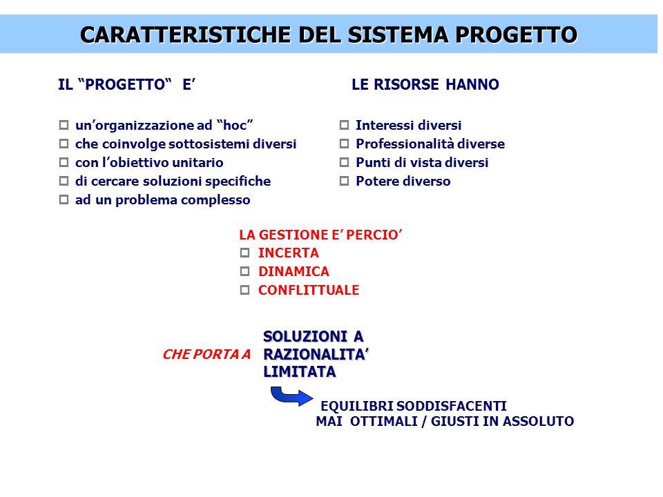 CARATTERISTICHE DEL SISTEMA PROGETTO